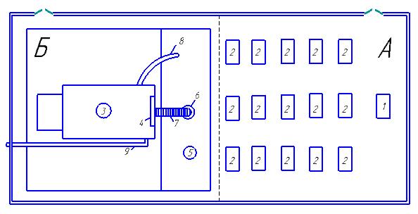 Схема аудитории для обучения