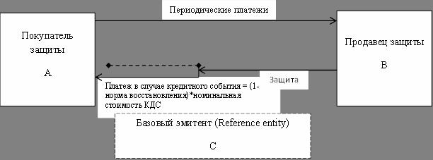 Дефолтный своп программа для торговли на форексе кроме meta trader 4