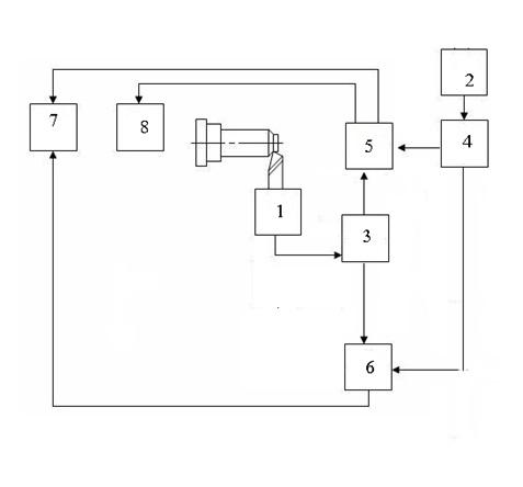 Рис.1 Блок-схема системы