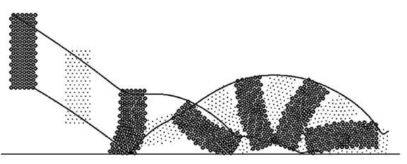 Рис. 1. Падение неупругого тела на горизонтальную поверхность.
