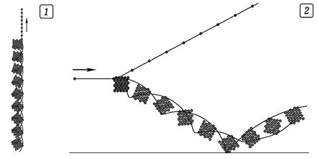 Рис. 2. Частица отлетает от одной из вершин куба. Частица сталкивается с кубом; куб отскакивает от поверхности.