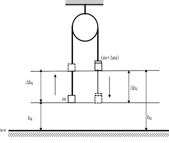 Рисунок 1 – Схема лабораторной