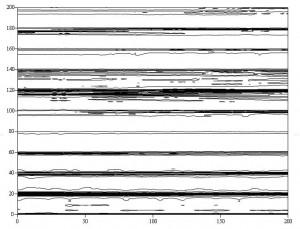 Спектрограмма сверху