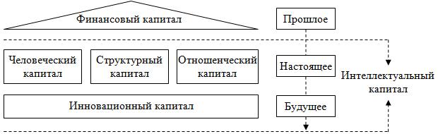 Модель «Scandia Navigator»