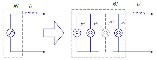 Рисунок 2- Схема замещения