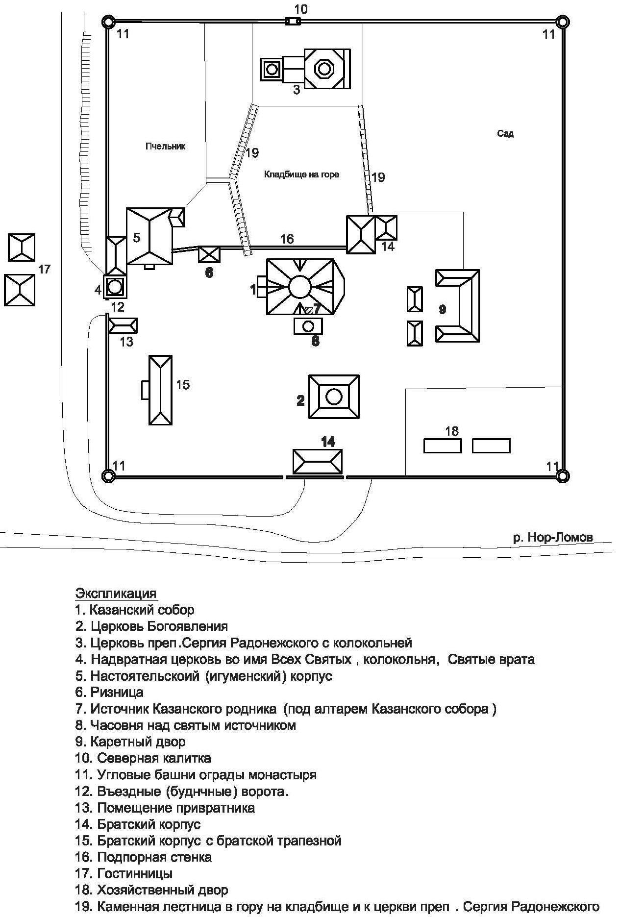 Рис. 2. Реконструкция  территории монастыря
