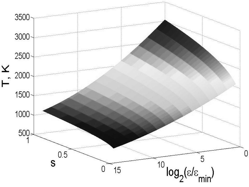 S - относительный уровень сигнала; ε- время экспозиции; ε min- минимальное время экспозиции равное 2 мкс