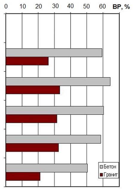 napier thesis repository