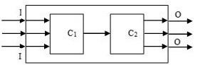 Рис.1. Последовательная композиция вер-сервисов