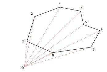 подсчет площади многоугольника (не самопересекающийся многоугольник)