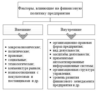 2 состав собственного капитала предприятия