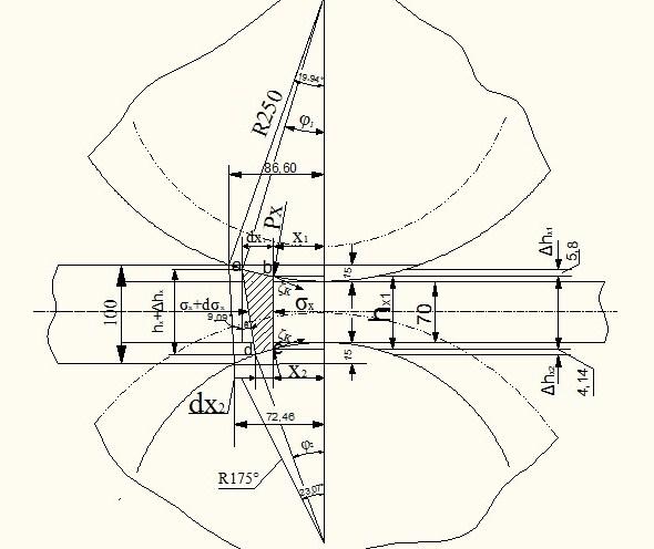 Рисунок 2 − Элементарный объем, выделенный в очаге деформаций полосы