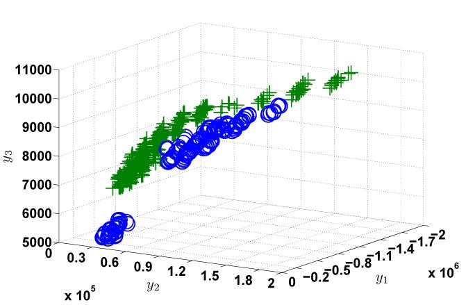 Рисунок 2 – Распределение параметров диаграмм индентирования для сталей 20 и Х18Н10Т