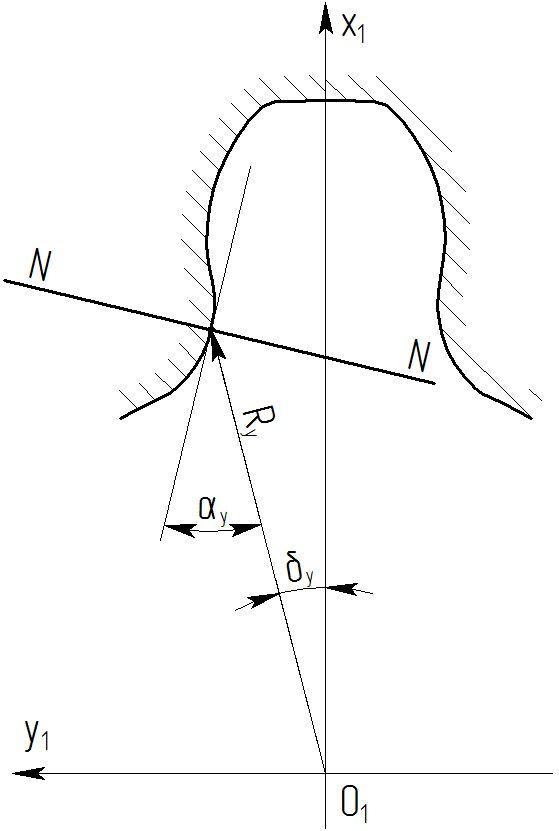Рисунок 2 – Параметры зубчатого колеса внутреннего зацепления