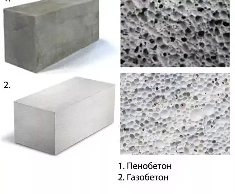 ячеистый бетон сырье